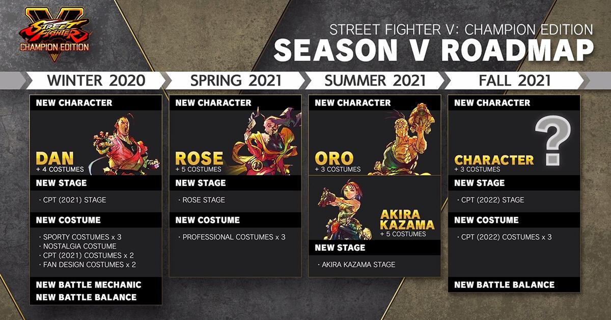 Dan-Hibiki-Rose-Akira-Kazama-(proveniente-de-la-saga-Rival-Schools)-y-Oro-con-sus-respectivos-escenarios-han-sido-confirmados